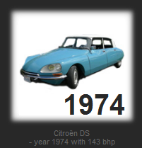 WP Classic Car Plugin